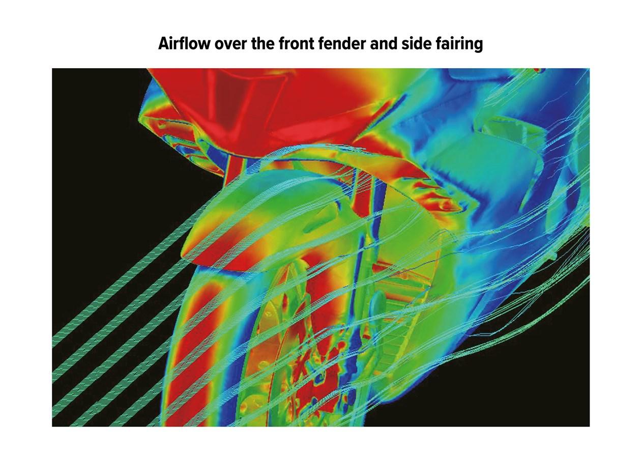 2021 HONDA CBR1000RR-R FIREBLADE Airflow over front fender and side fairing / Aerodynamics