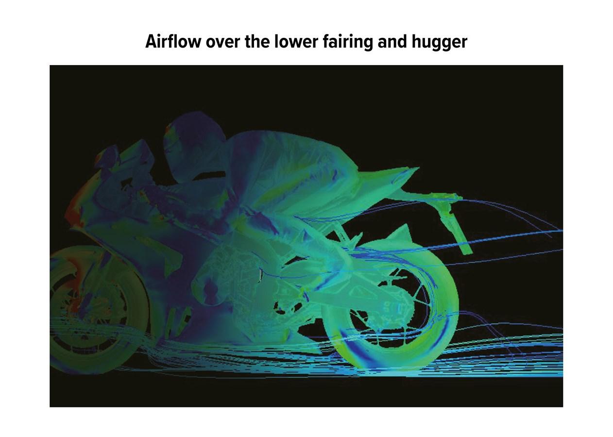 2021 HONDA CBR1000RR-R FIREBLADE Airflow over lower fairing and hugger / Aerodynamics