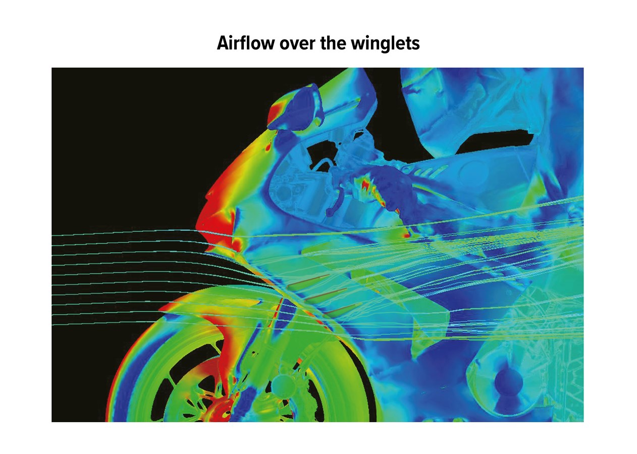 2021 HONDA CBR1000RR-R FIREBLADE Airflow over winglets / Aerodynamics