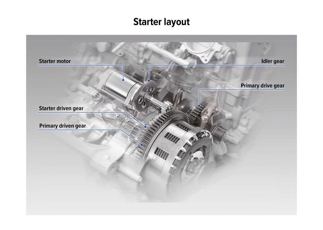 2021 HONDA CBR1000RR-R FIREBLADE Engine Starter Layout