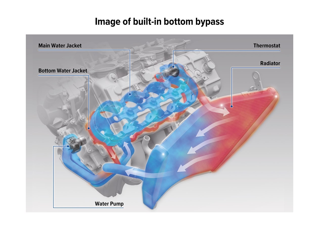 2021 HONDA CBR1000RR-R FIREBLADE Bottom bypass