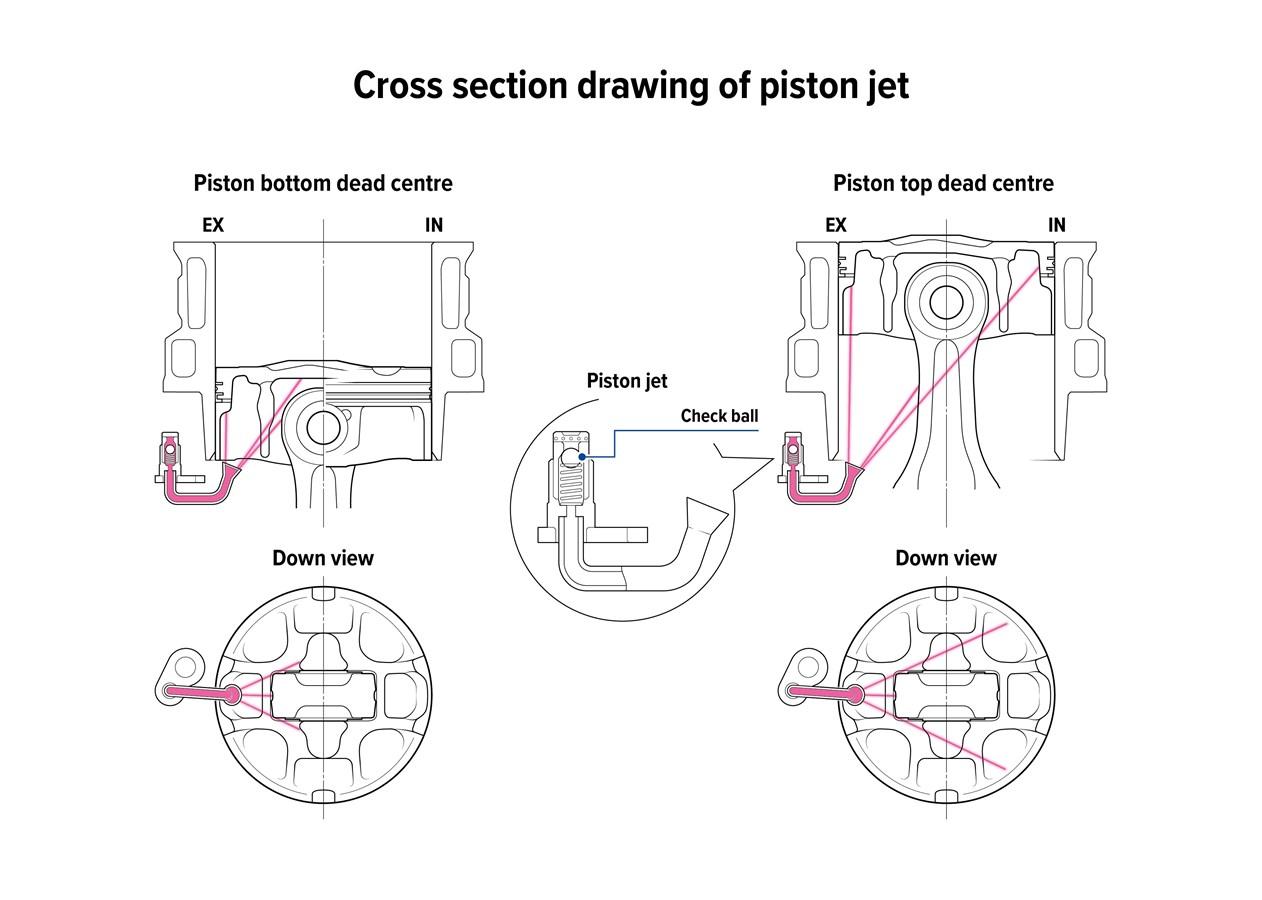 2021 HONDA CBR1000RR-R FIREBLADE Engine Piston Jet
