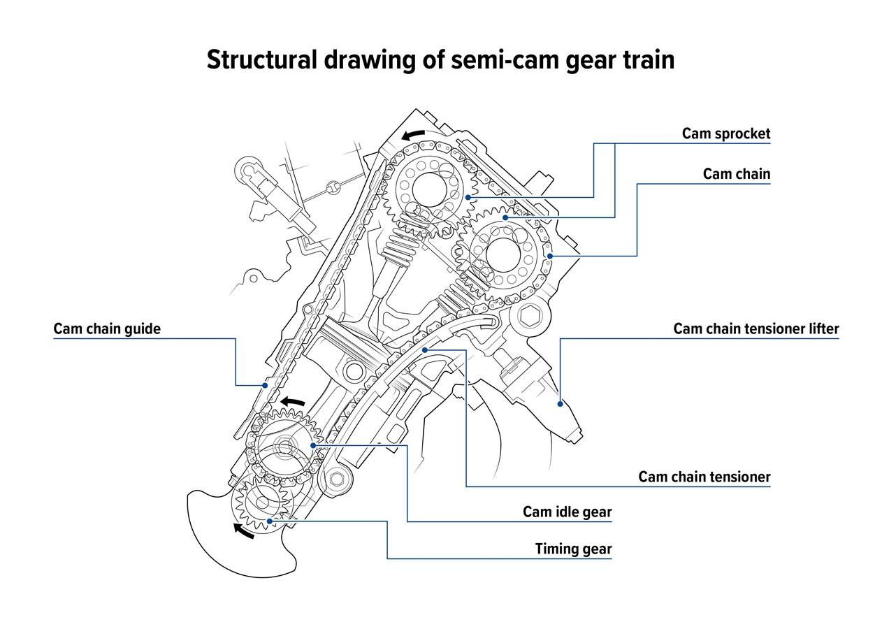 2021 HONDA CBR1000RR-R FIREBLADE Engine Cam chain