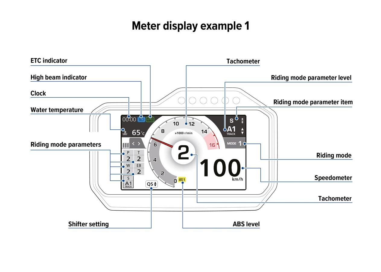 2021 HONDA CBR1000RR-R FIREBLADE Display 1