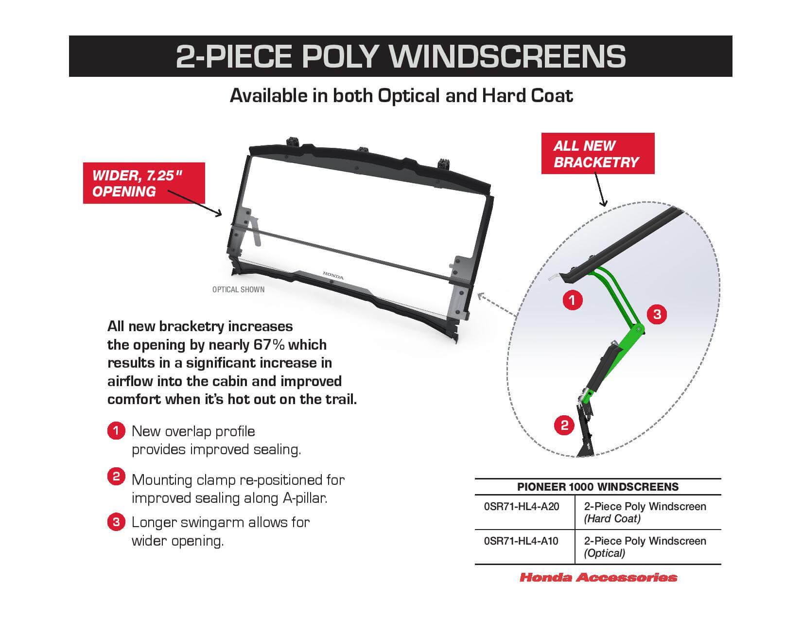 2021 Honda Pioneer 1000 2-piece windshield changes
