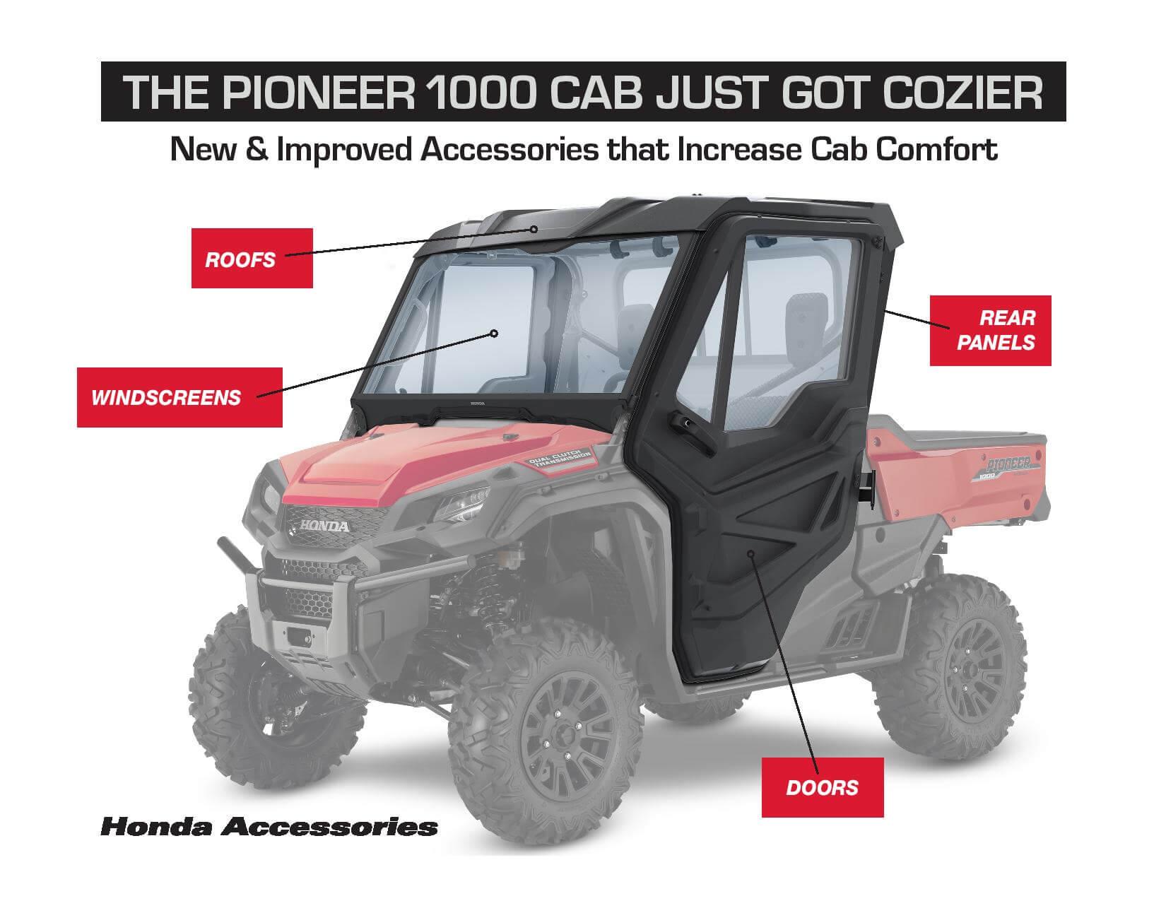 New 2021 Honda Pioneer 1000 Accessories / Parts | Discount Prices