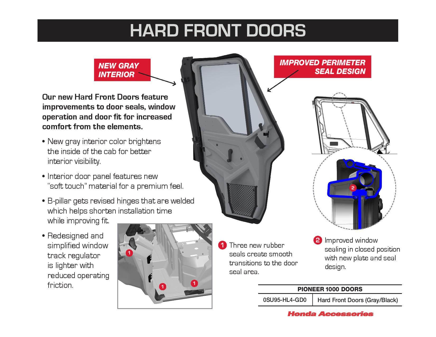 2021 Honda Pioneer 1000 Hard Front Doors Review / Specs | 0SU95-HL4-GD0