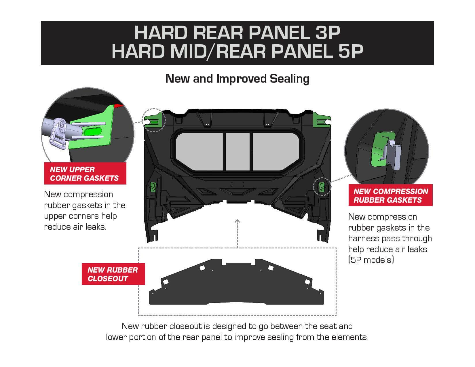 2021 Honda Pioneer 1000 / 1000-5 Hard Mid & Rear Panel | 0SU95-HL4-A50 / 0SU95-HL4-G50 / 0SU95-HL4-A30 / 0SU95-HL4-G30