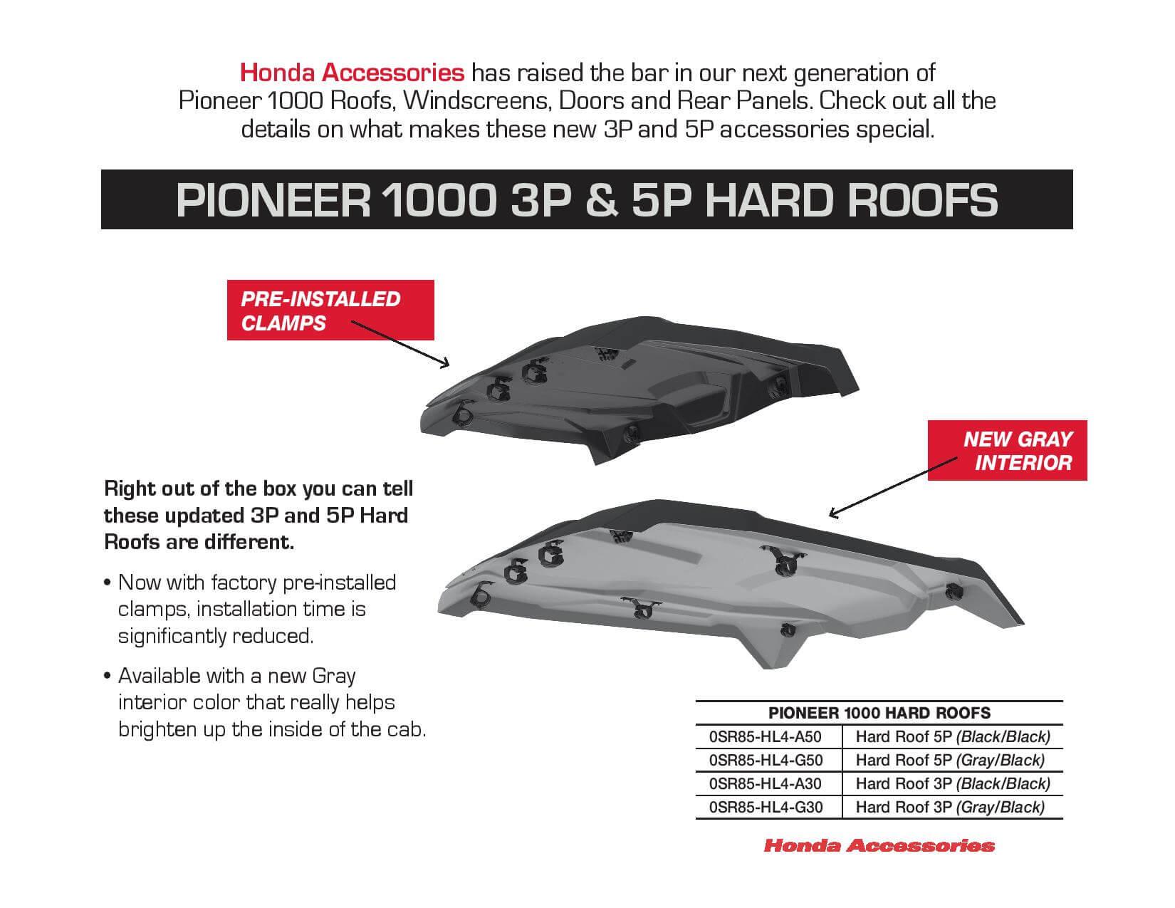 2021 Honda Pioneer 1000 & 1000-5 Hard Roof / Tops | 0SR85-HL4-A50 / 0SR85-HL4-G50 / 0SR85-HL4-A30 / 0SR85-HL4-G30