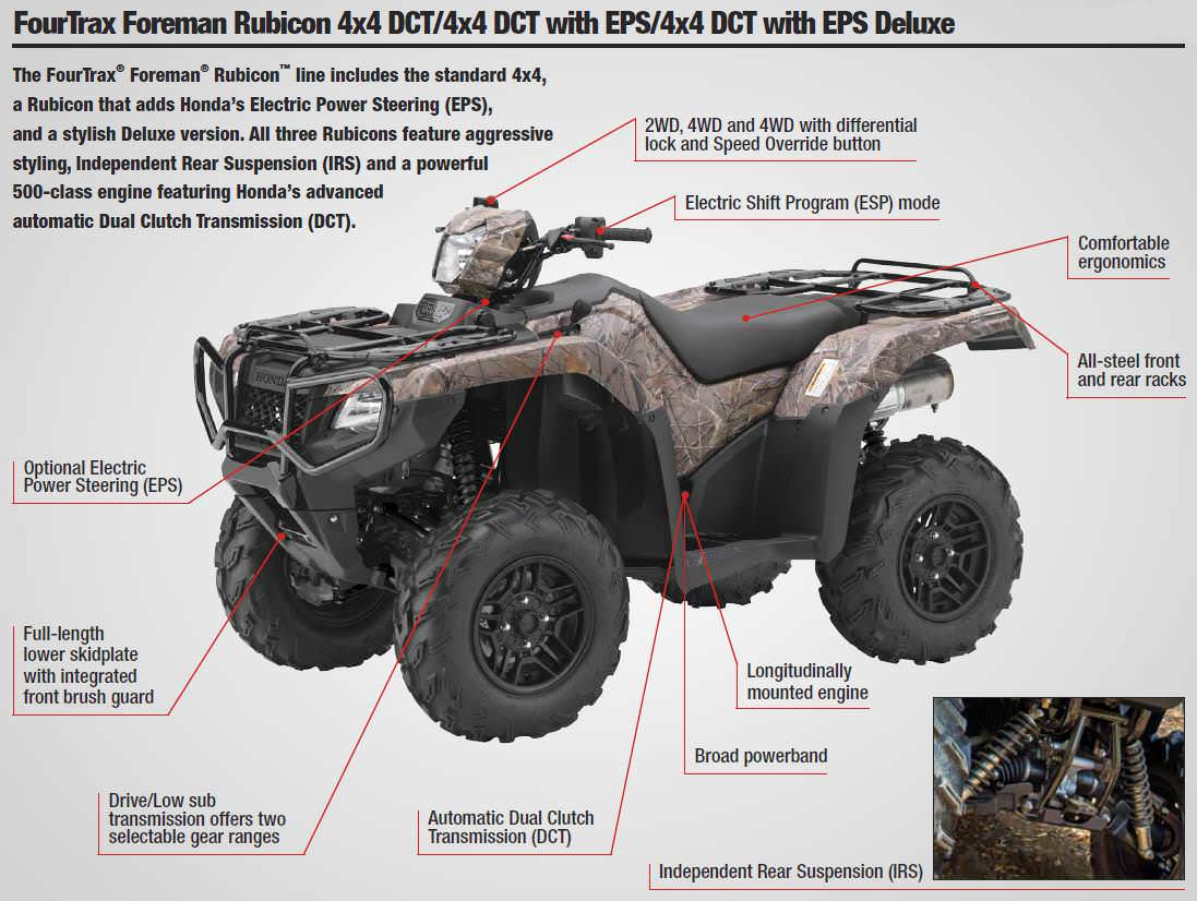 2018 Honda Rubicon Deluxe DCT / EPS ATV Review - Specs - TRX500FA7 Horsepower, Torque, Price, Colors