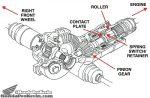 Honda FourTrax ATV TraxLok Differential Review / Specs - Rancher 420 / Foreman 500 / Rubicon 500 Four Wheeler