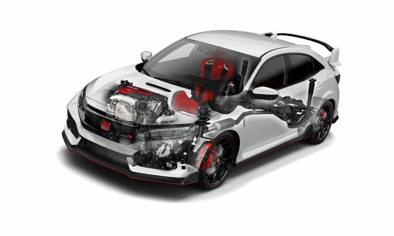 2017-2018 Honda Civic Type R Turbo Detailed Engine, Suspension, Frame Review of Specs / Development / R&D - Hatchback CTR FK8