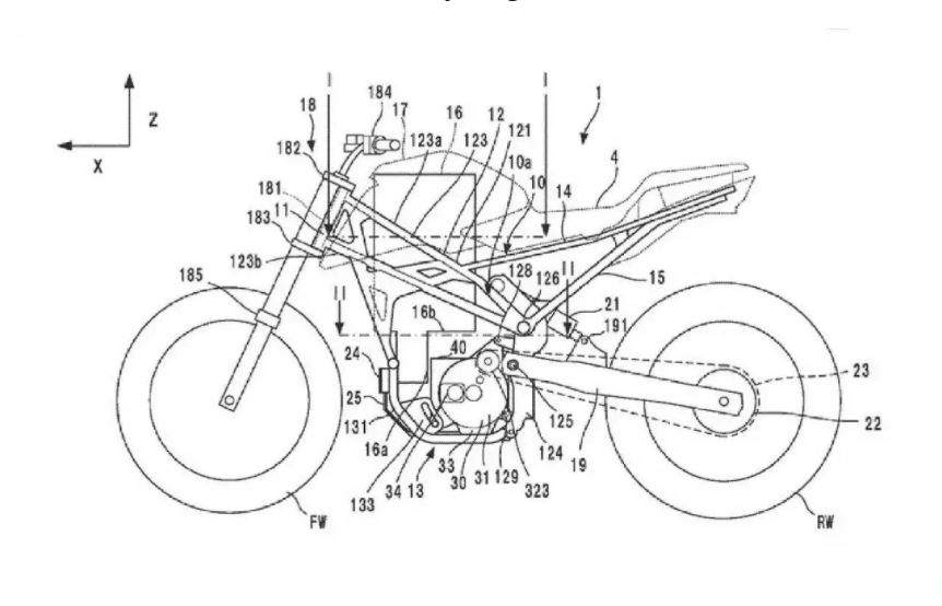New Electric Honda Motorcycle News + Official Announcement on New Models