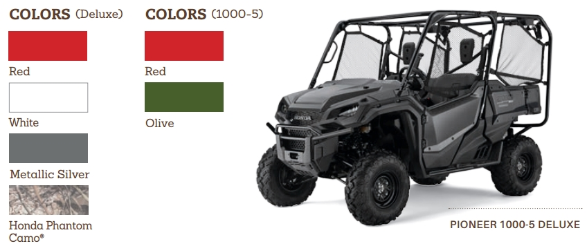 Honda Pioneer 1000-5 Colors - Side by Side ATV / UTV / SxS / Utility Vehicle 4x4 - Pioneer 1000-5 Deluxe