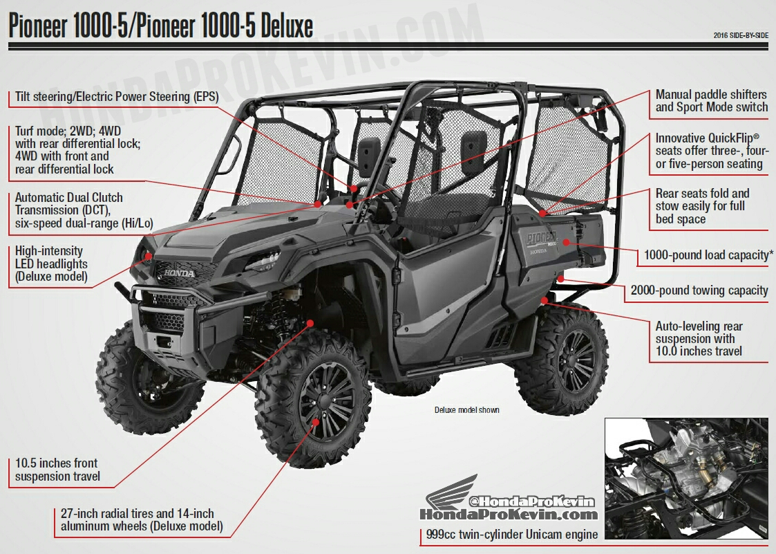 Honda Pioneer 1000-5 Drive Review - 1000cc Side by Side ATV / UTV / SxS / Utility Vehicle Vehicle