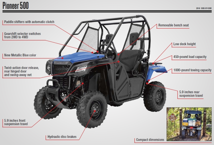 Honda Pioneer 500 Review / Specs - Side by Side ATV - UTV - SxS - 4x4 Utility Vehicle Model Lineup