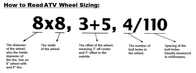honda-pioneer-sxs-atv-utv-wheel-sizes-side-by-side