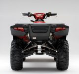 2018 Honda Rincon 680 ATV Review / Specs - Changes, Price, Colors, Horsepower & Torque Performance Info