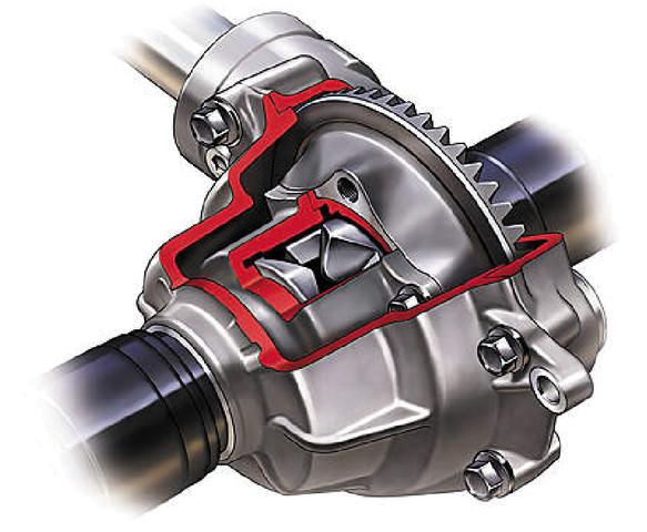 2019 Honda Rincon 680 ATV Review / Specs - Changes, Price, Colors, Horsepower & Torque Performance Info