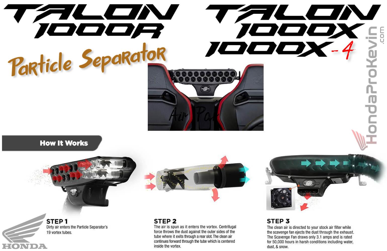 2019 Honda Talon 1000X 1000R Floor Mats 0SP63-HL6-A00
