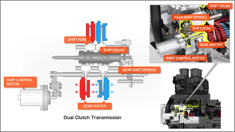 honda-dct-automatic-review-motorcycles-atv-utv-side-by-side-dual-clutch-transmission