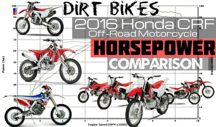 2016 Honda CRF Dirt Bike / Motorcycle Horsepower Rating Comparison