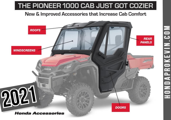 New 2021 Honda Pioneer 1000 Accessories / Changes Explained + Discounted Prices / Where to Buy + More!