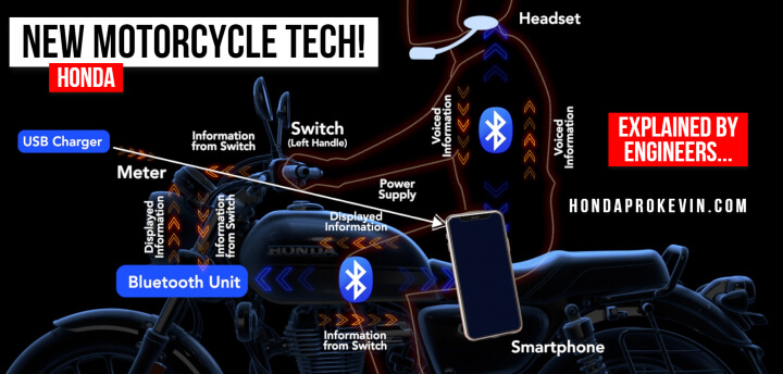 2022 Honda Motorcycle / Scooter Smartphone Voice Control System App Explained by Engineers
