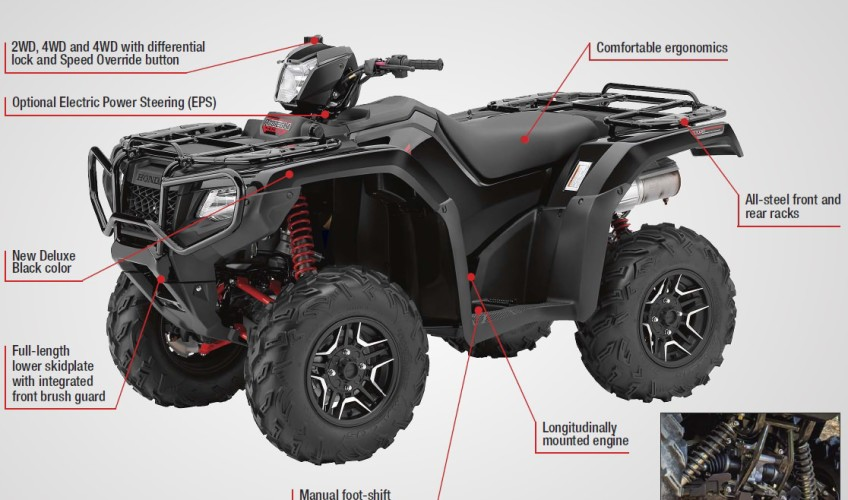 2018 Honda Foreman 500 VS Rubicon 500 ATV Comparison Review / Specs