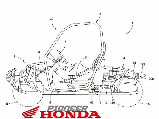 New 2017 Honda Pioneer Side by Side ATV / UTV Model Update - SxS Utility Vehicle Patents Released!